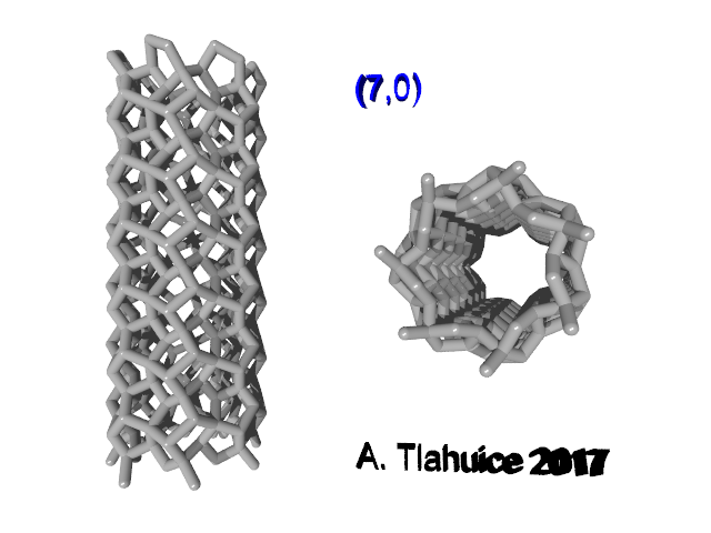 (7,0) penta-graphene CNT